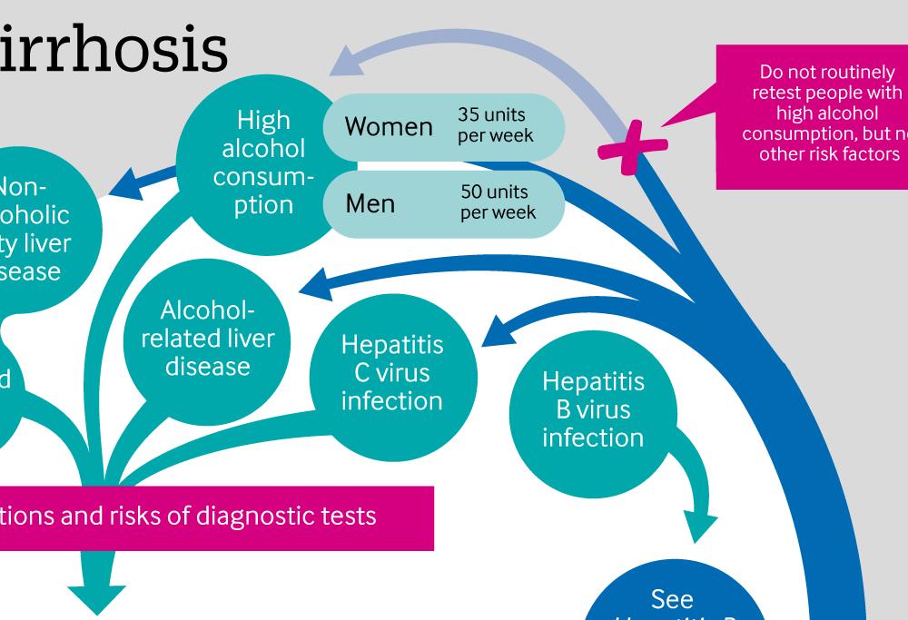 harrisons gastroenterology and hepatology 3 e harrisons specialty